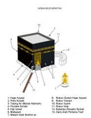 KA'BAH musyarafa.doc_Page_1
